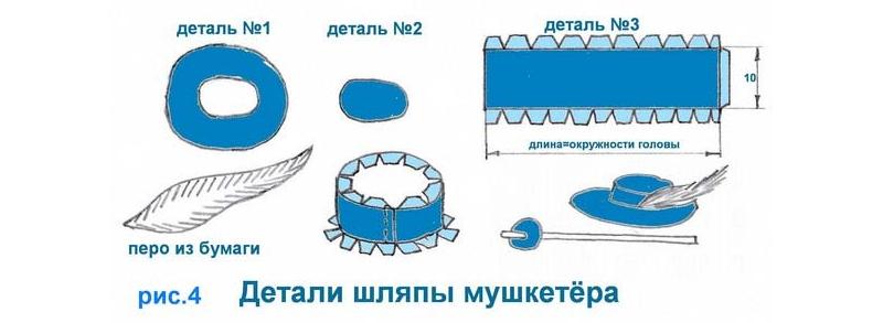 Схема шляпы мушкетера из бумаги