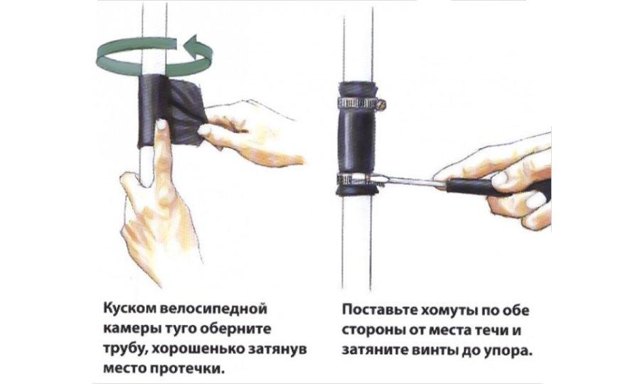 Устранение протечки труб