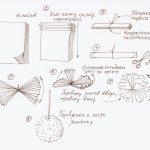 Фото 52: Схема бумажного помпона