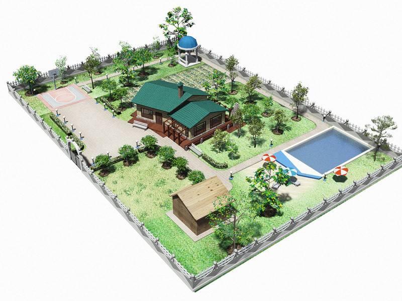 План дачного участка с бассейном