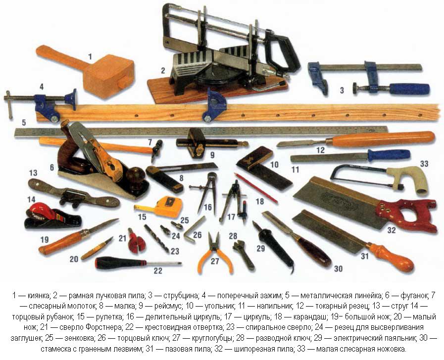 Инструменты для изготовления мебели и работы с древесиной