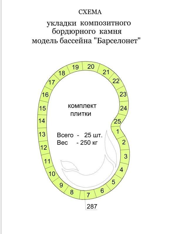 Схема укладки композитного бордюрного камня для бассейна
