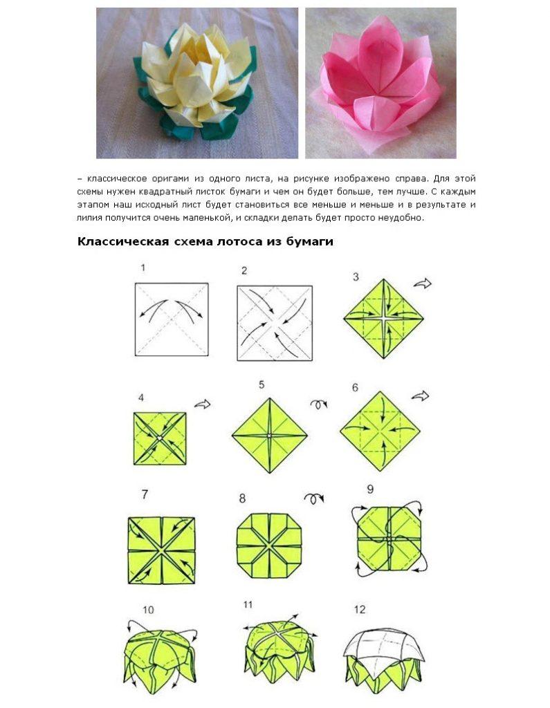 Сделать лотос в технике оригами