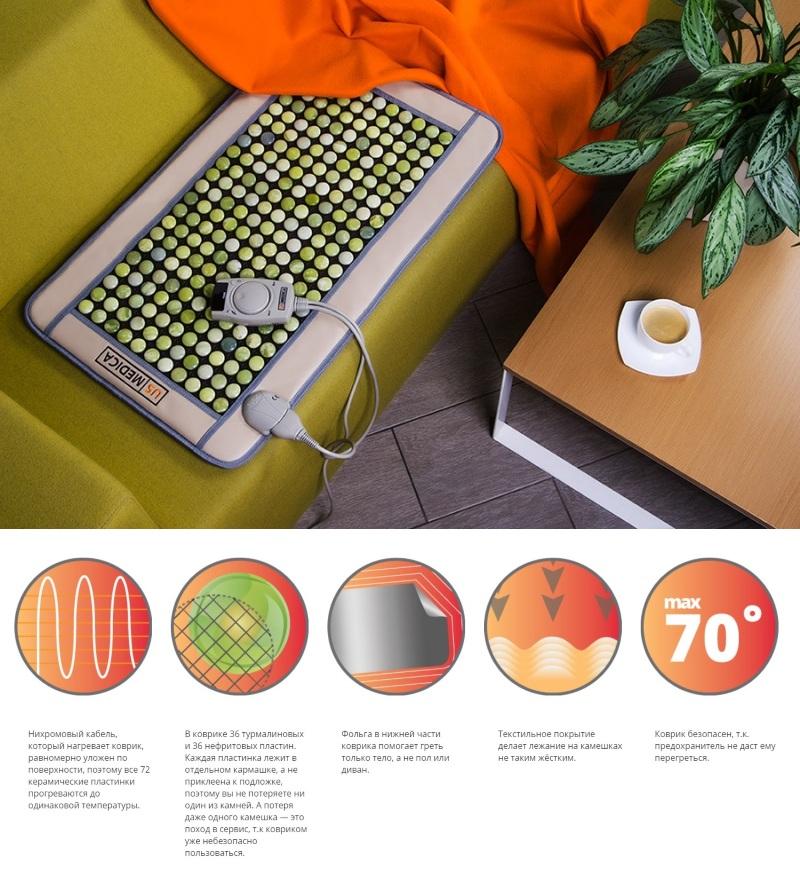 Польза нефритового коврика