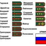 Фото 80: Звания на погонах Российской Федерации