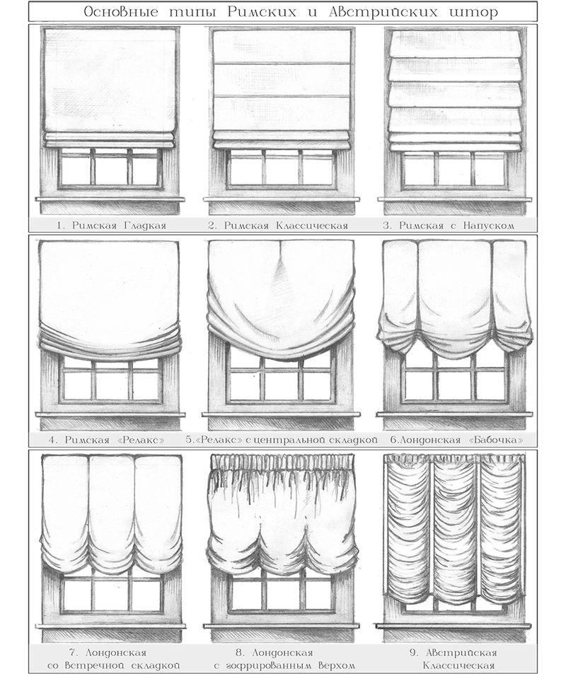 Типы римских штор в гостиной