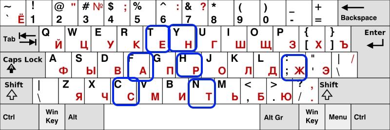 Конкурс «шифровка» на 23 февраля