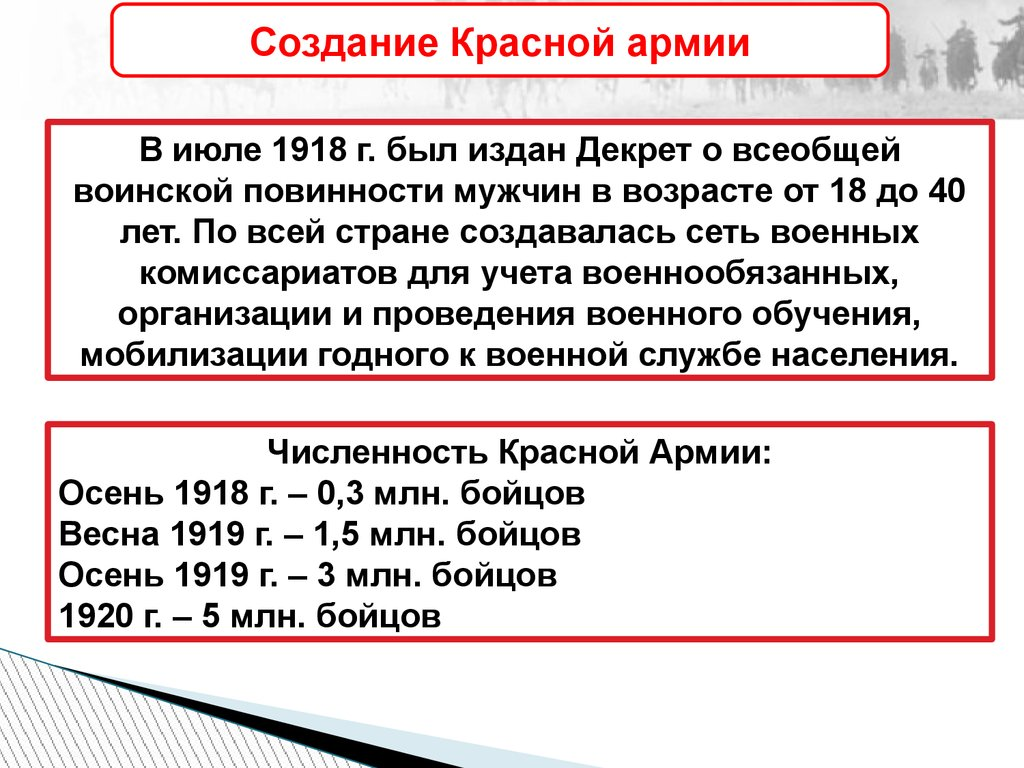Рост численности Красной Армии с 1918 по 1920 годы