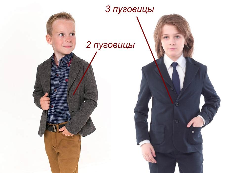 Количество пуговиц на пиджаке