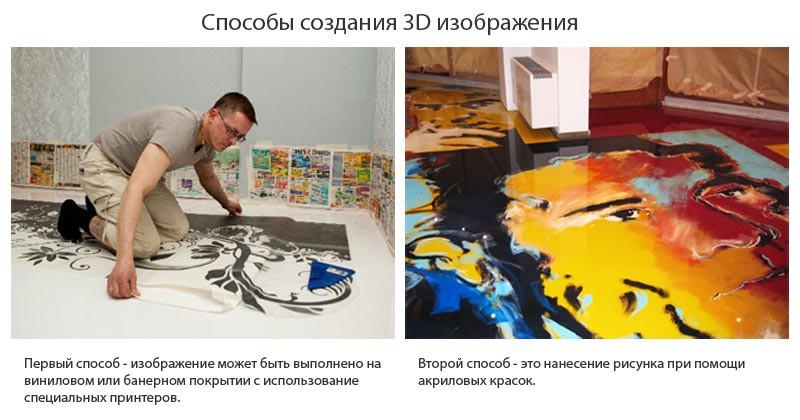 Способы исполнения 3D изображения