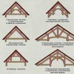 Фото 19: Стропильные системы двускатных крыш