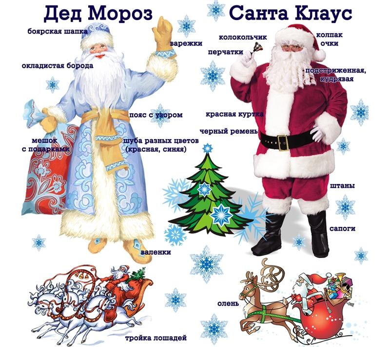 Отличие Деда Мороза от Санта Клауса