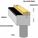 Фото 71: Схема фундамента сарая