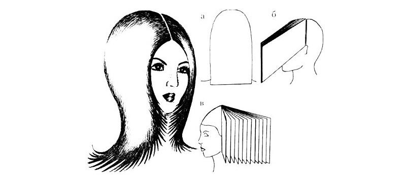 Схема стрижки лесенка