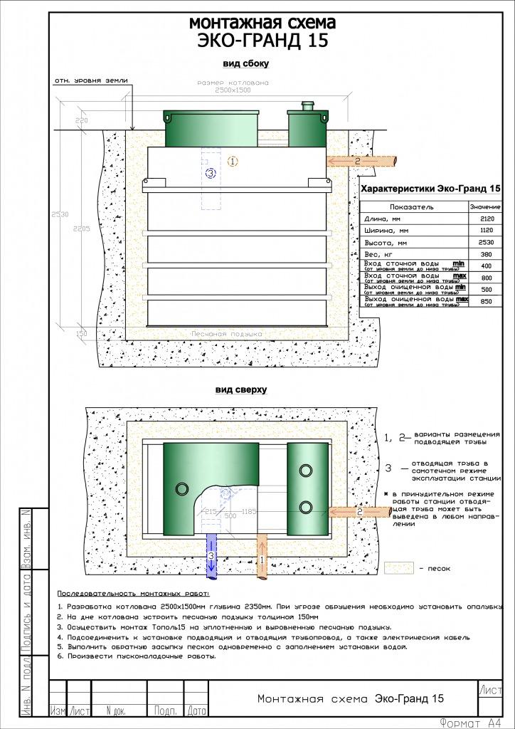 Схема септика Эко-Гранд 15