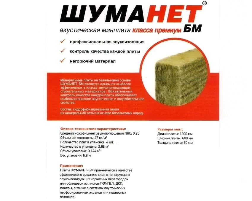 Панель Шуманет БМ