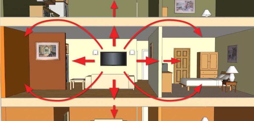 Распространение звука в квартире