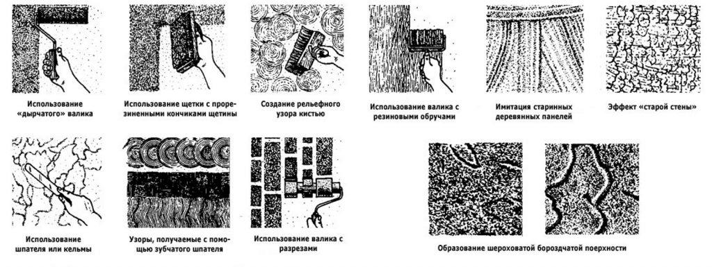 Узоры с помощью различных инструментов