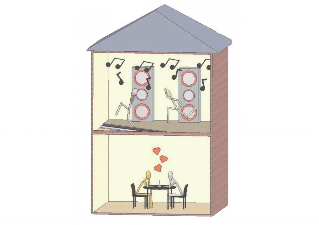 Шумоизоляция квартиры в многоквартирном доме