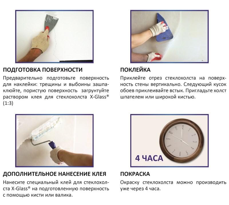 Инструкция по установке стеклохолста