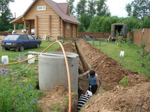 Как сделать канализацию своими руками для частного дома