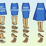 Фото 25: Обувь под различные типы юбок