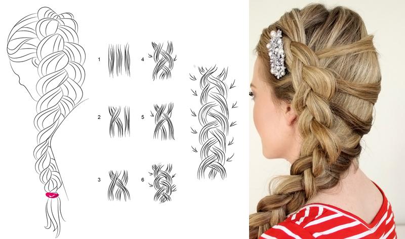 Схема обратной французской косы набок
