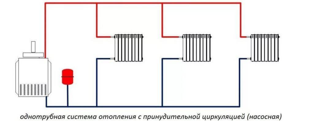 Схема циркуляции
