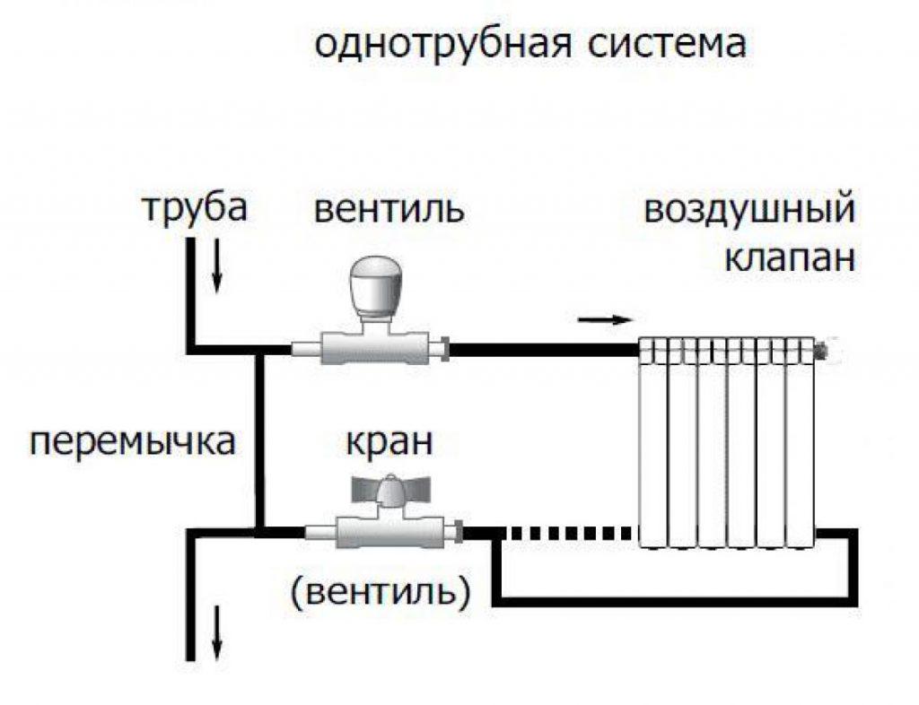 схема одноуровневой системы отопления