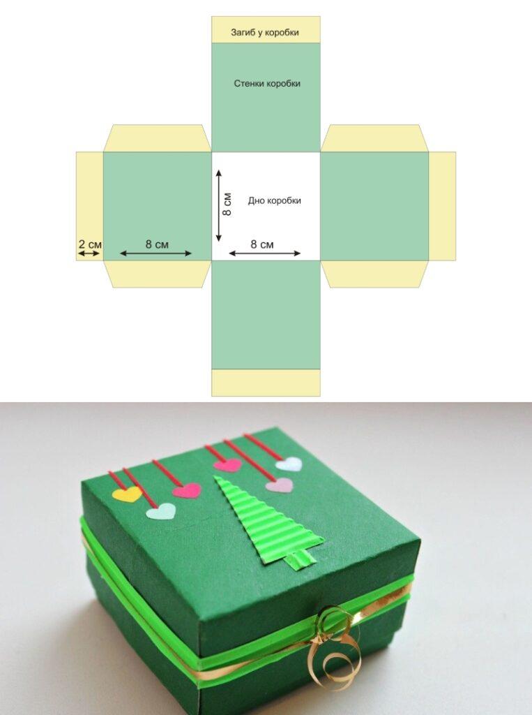 Шаблон новогодняя коробочка своими руками