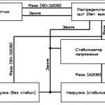 Фото 2: Схема подключения сетевого стабилизатора напряжения
