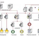 Фото 6: Схема проводки дома