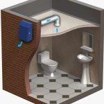 Фото 15: вентиляция в ванной комнате