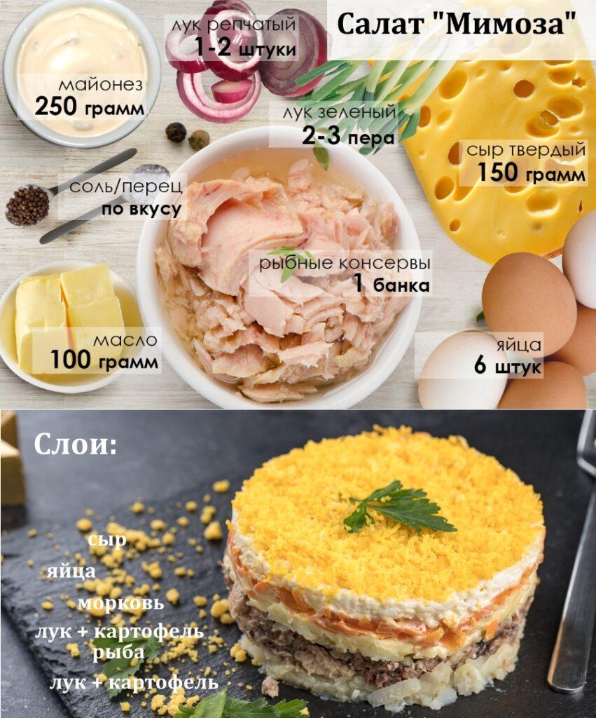 Ингредиенты и слои салата Мимоза своими руками