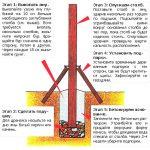 Фото 13: Как установить столбы