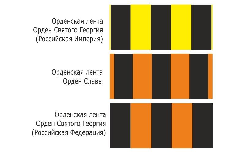 Отличия орденских лент В России