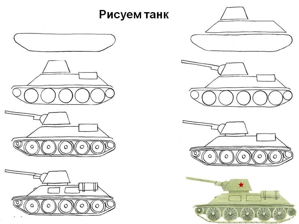 Рисунок танка на 23 февраля поэтапно