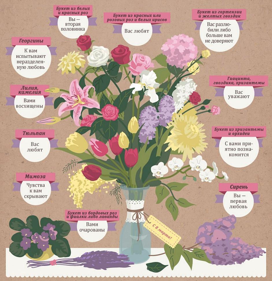 Язык значений цветов по этикету