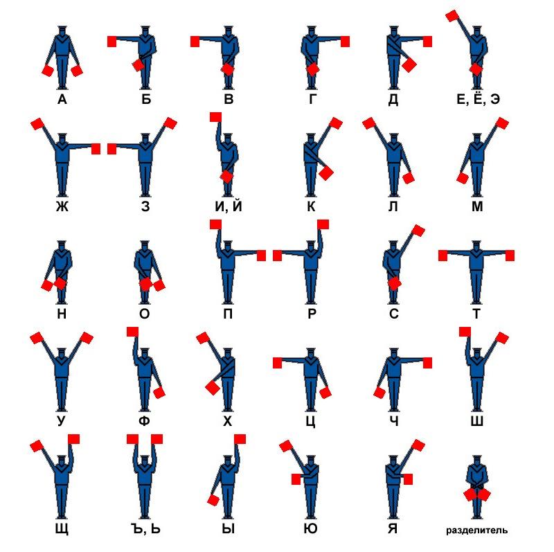 Азбука для танца с флажками на 23 февраля