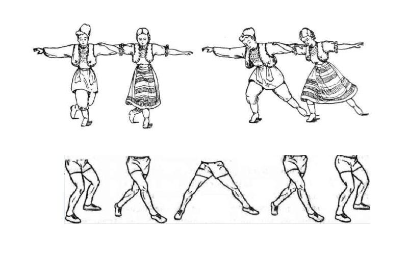 Перекрестная дорожка танцевальное движение