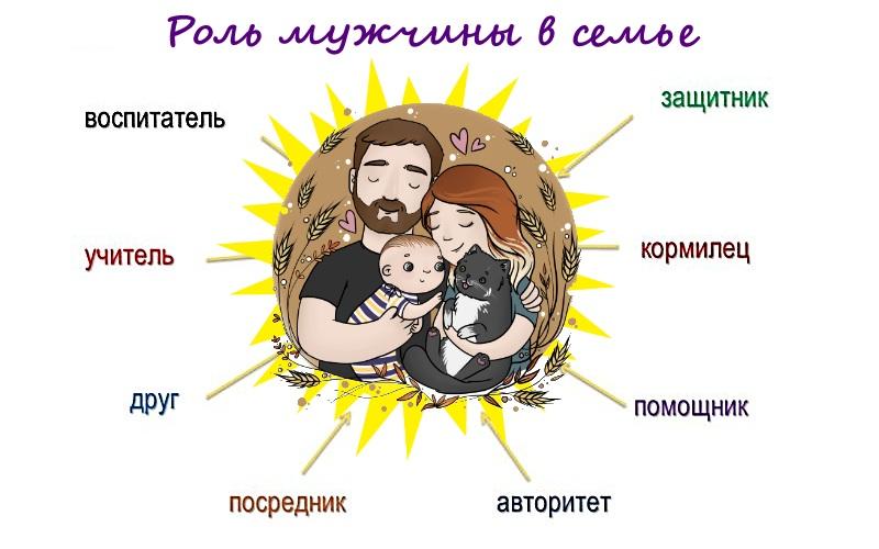 Большая роль мужчины в семье
