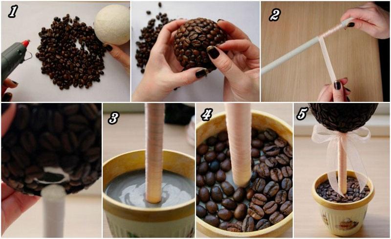 Сделать топиарий из кофе своими руками поэтапно