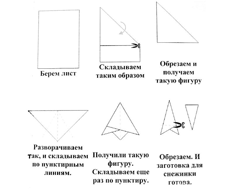 Как сложить снежинку из бумаги