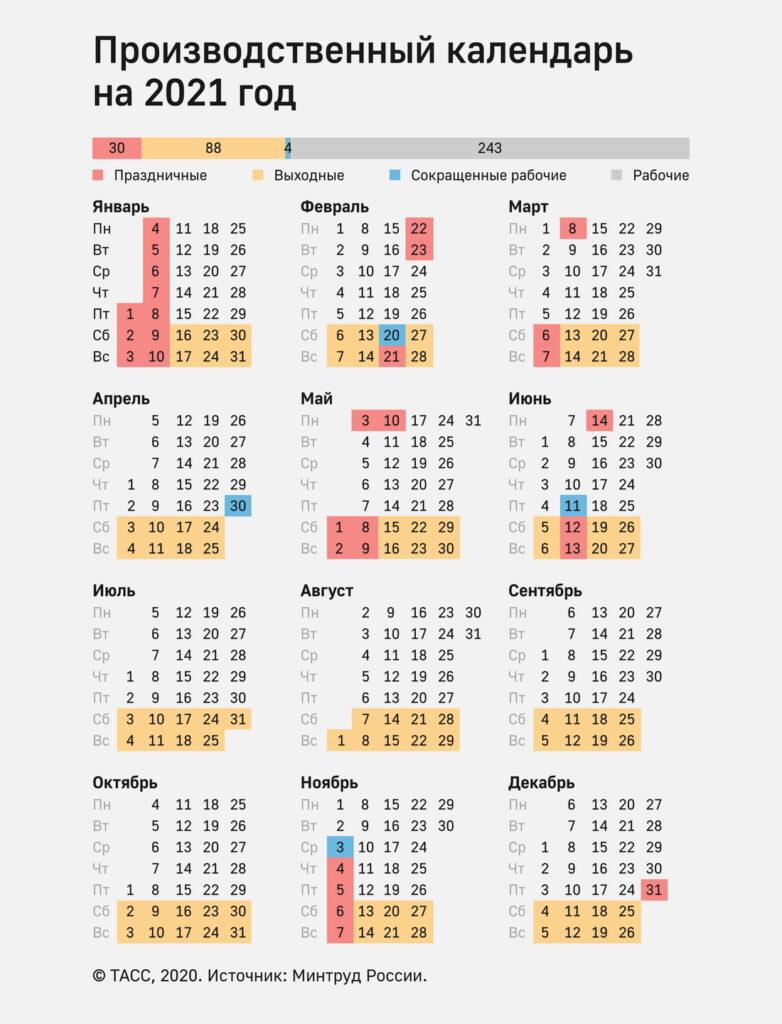 Производственный календарь на 2021 год с выходными и праздниками