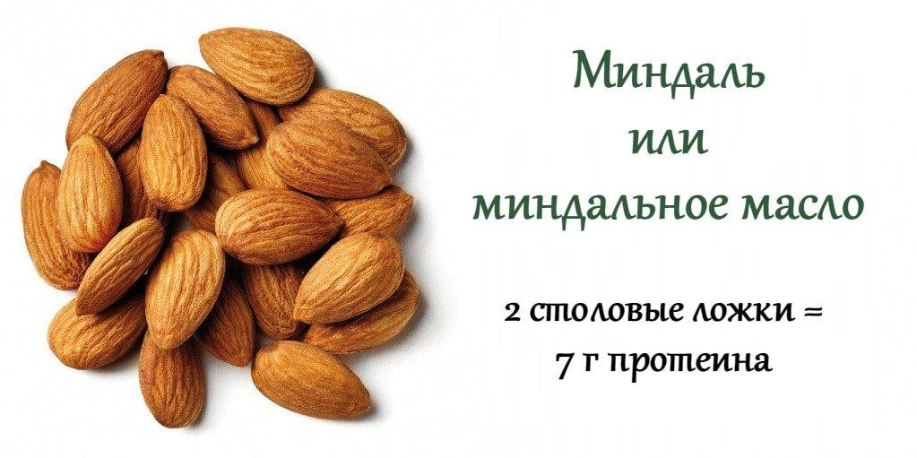 Очевидная польза миндальных орехов