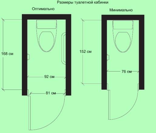 Размеры туалетной кабинки
