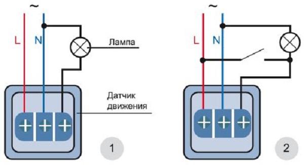 Как выбрать фотореле для уличного освещения (1)