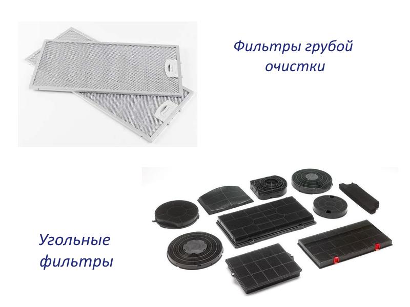 Виды фильтров для циркуляционных вытяжек