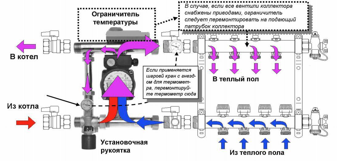 Схема работы смесительного