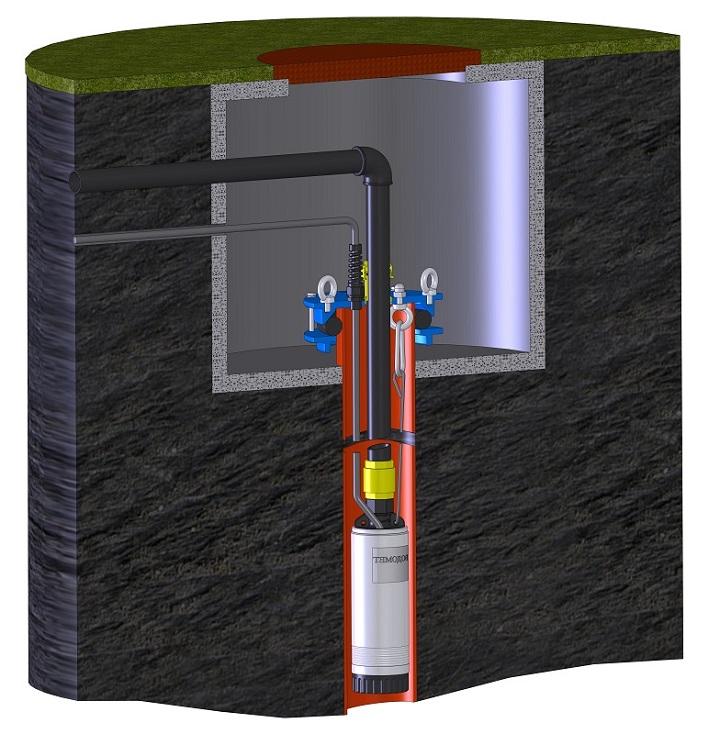 На разрезе эксплуатирующейся скважины можно увидеть нагрузки, воспринимаемые оголовком от веса насосного оборудования